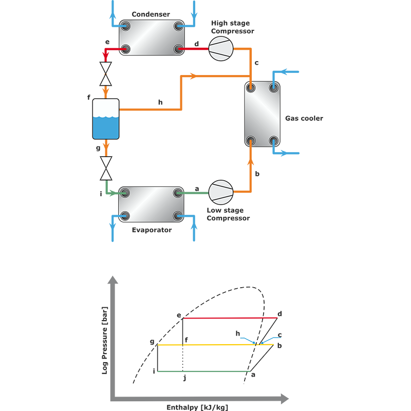compressor unloader valve schematic 4 way 3 position